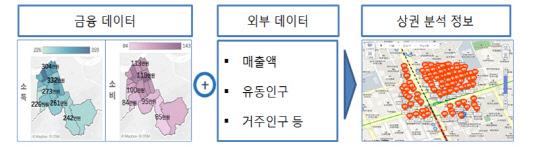 """금융위 """"3월 중 금융분야 데이터 활용 가이드라인 마련"""""""